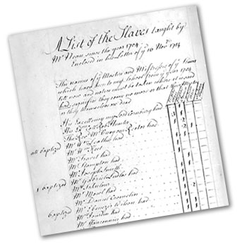 List of slaves taught at Trinity Parish NYC from 1704-14